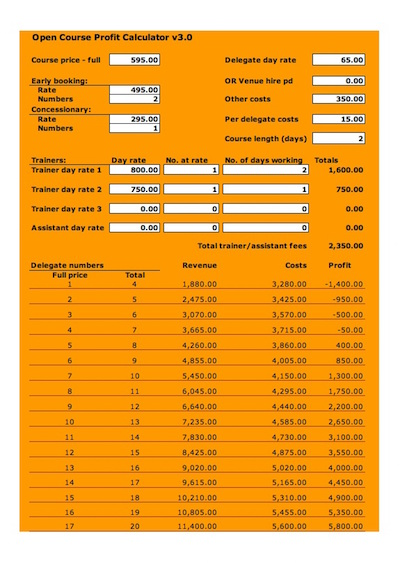 Open course profit calculator